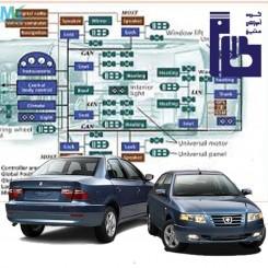دوره آموزش تخصصی سیستم های مالتی پلکس خودروهای داخلی