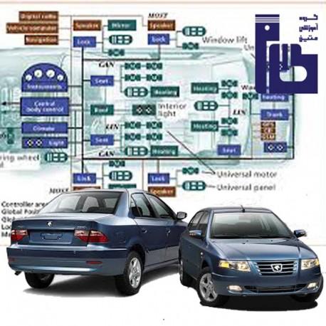 دوره آموزش تخصصی سیستم های مالتی پلکس خودروهای داخلی - رایگان